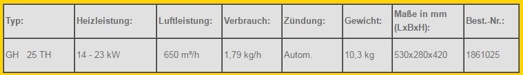 Technische Daten GH 25 TH
